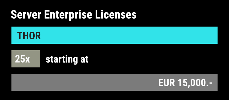 Server Enterprise Licenses
