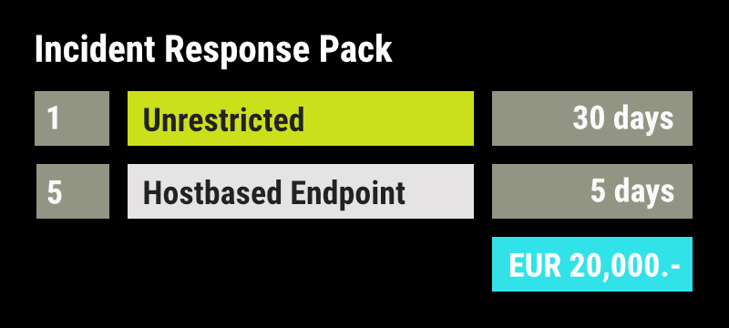 Incident Response Pack